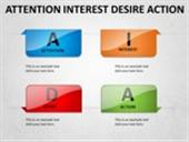Attention Interest Desire Action