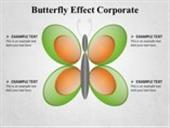 Amazing Butterfly Effect PowerPoint Templates - Slideworld