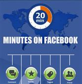 20 minutes on facebook