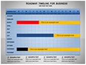 Road map for business achievements
