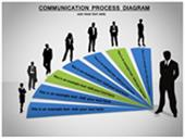 Communication Process Diagram