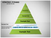Strategy Pyramid Diagrams