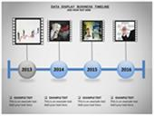 Data Display Business Timeline
